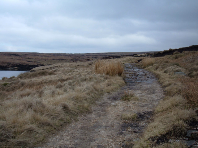 Link path to the Pennine Way