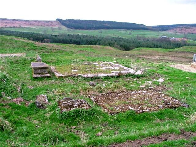 Engine Bases from Roseberry Ironstone Mine