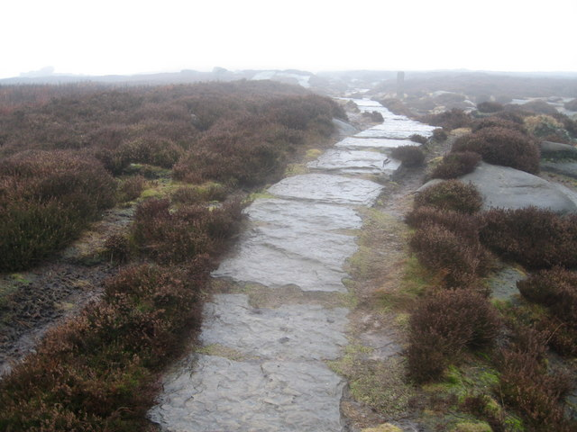 Moorland path near Back Tor