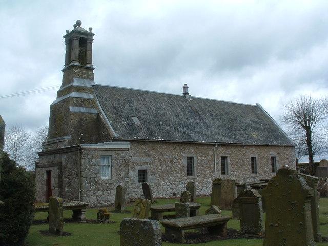 Pettinain Church