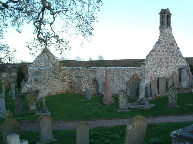 St Ciarans Church