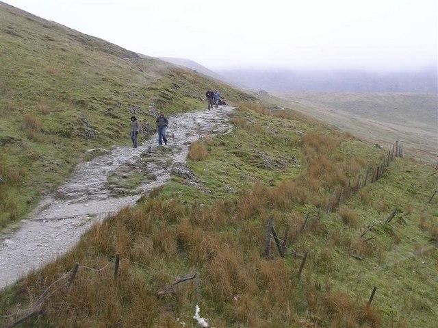 Walkers on Snowdon