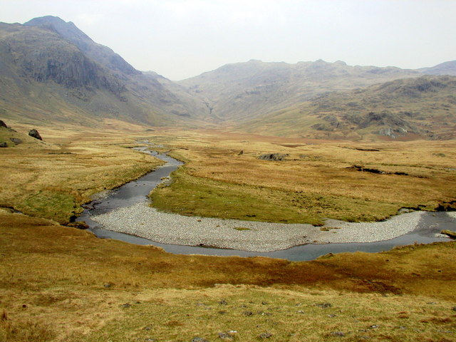 The Upper River Esk