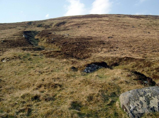 The southern slopes of Mullach na Maoile