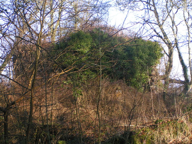 Inchbervis Castle