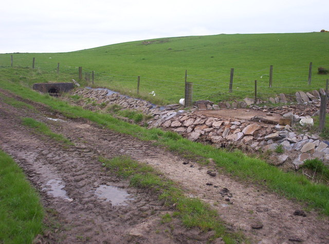 Agricultural Drainage
