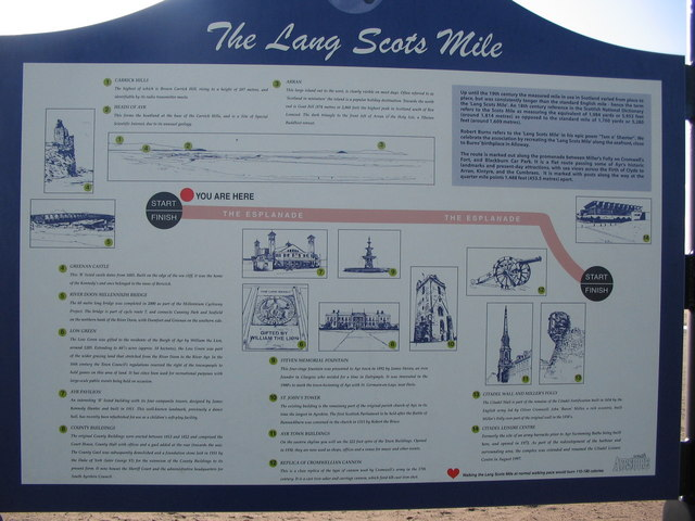 Information Board for the Lang Scots Mile