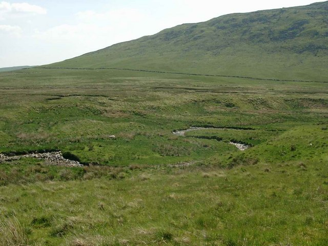 Meanders on the Benloch Burn