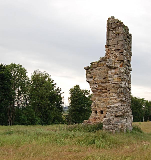 Aithernie Castle