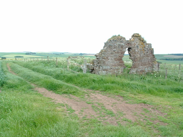 Ruin of Garvock Church