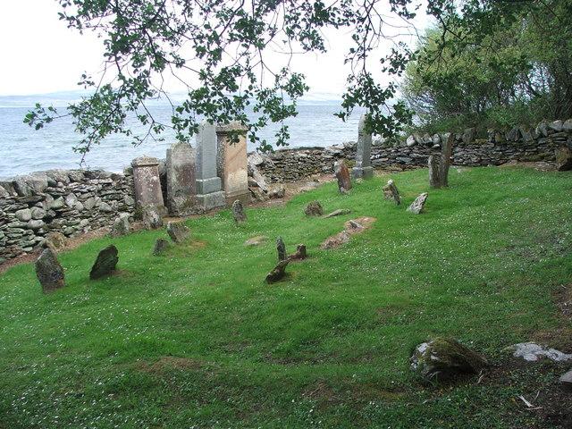 Graveyard at Lennimore (North Thundergay).