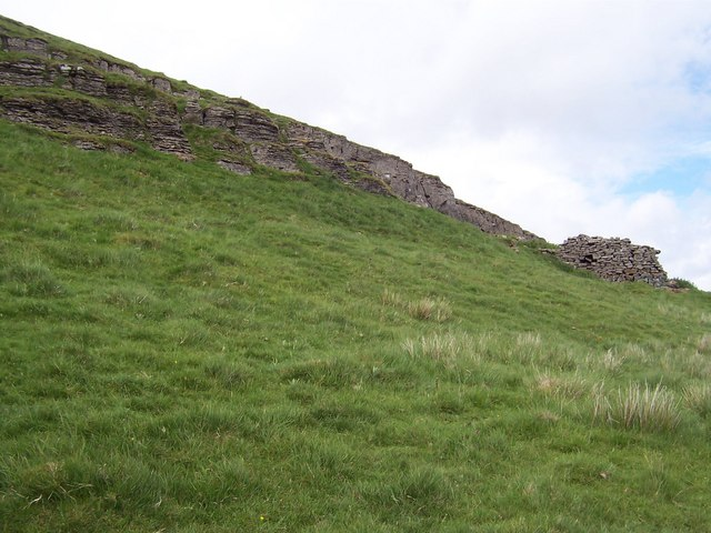 Rocky Outcrops, Snaizeholme Fell