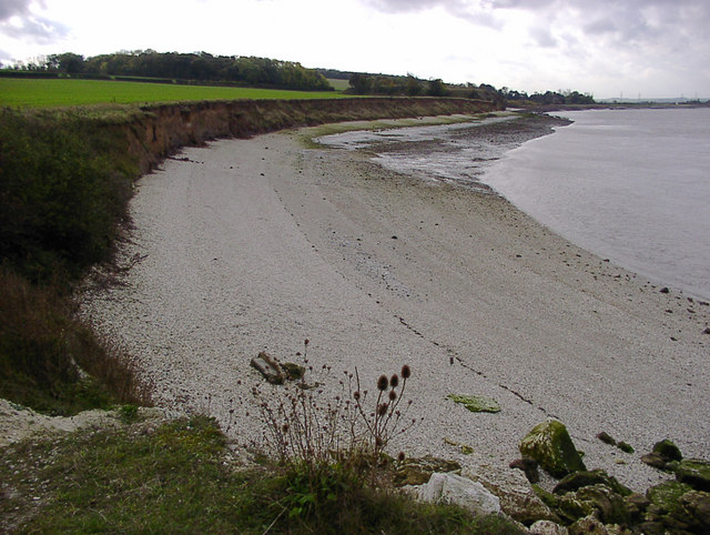 The Beach at South Ferriby Cliff