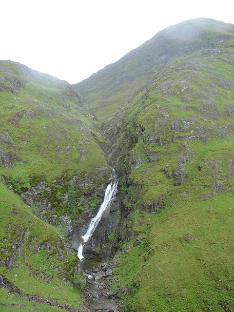 Allt Grannda waterfall