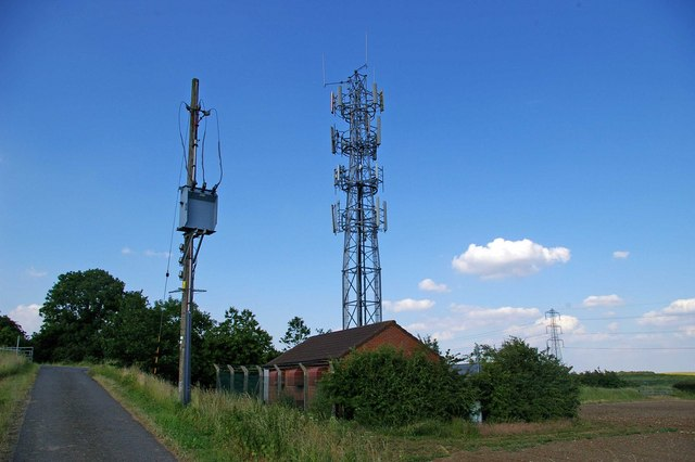 Telecoms for the M25