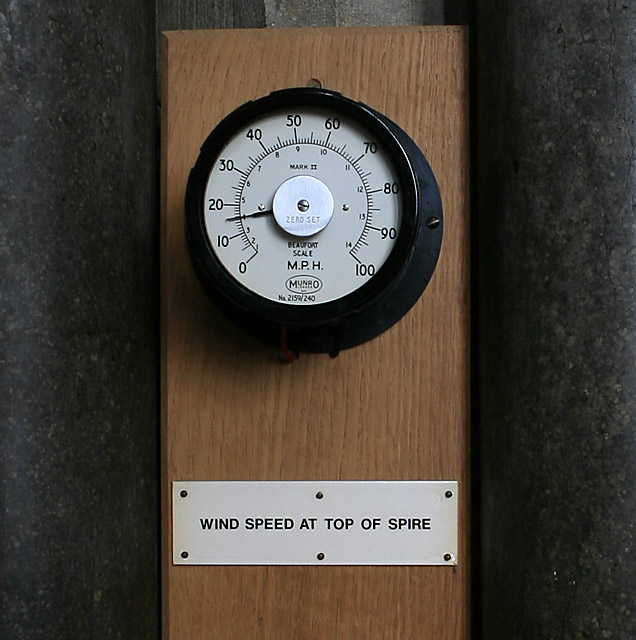Wind speed indicator, Salisbury Cathedral