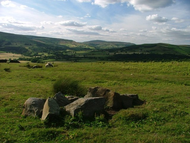 Bilsdale From the Bridleway to Bransdale