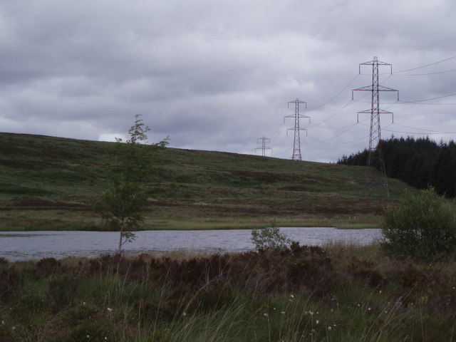 Muir Park Reservoir