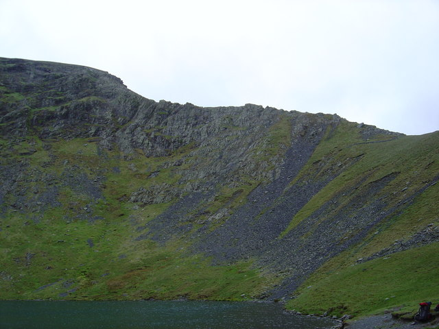 Scales Tarn and Sharp Edge.