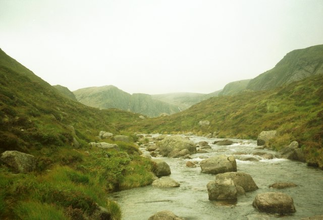 River Avon, Cairngorms