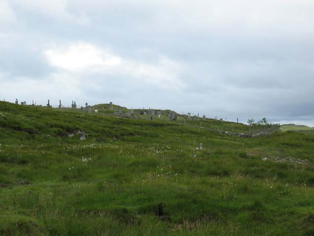 Moorland at Kinloch