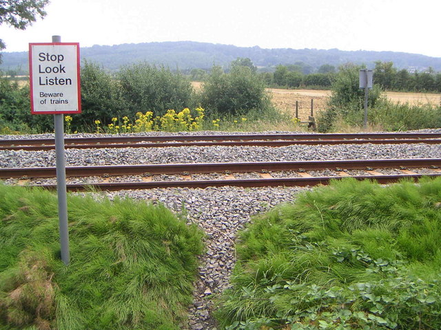 Public footpath crossing a railway
