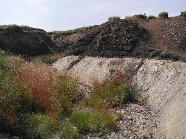 Unchecked peat erosion