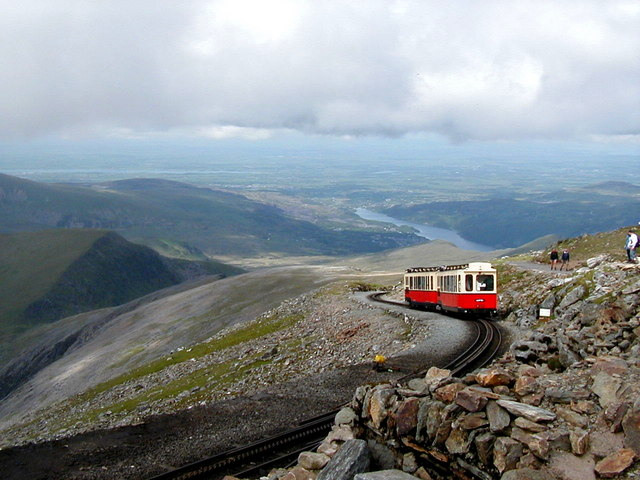 Image result for snowdon train
