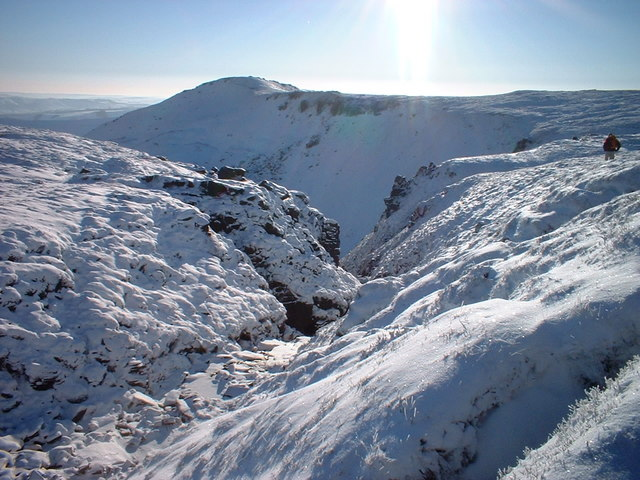 Head of Grindsbrook Clough, Edale