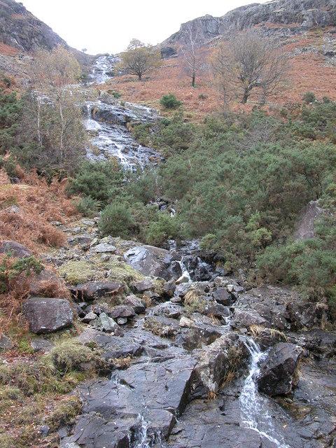 White Gill waterfall