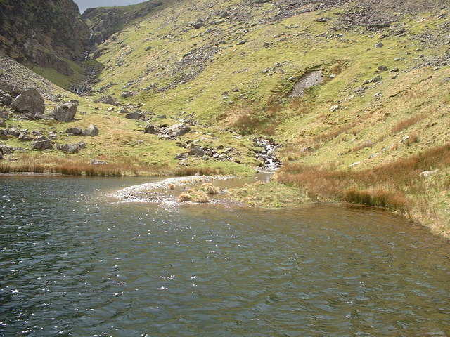 Reservoir Scope Beck