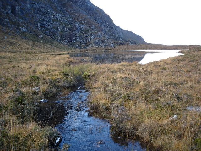 Loch nan Uamhag