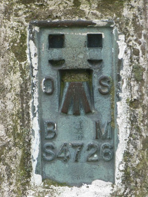 Detail of trig. point