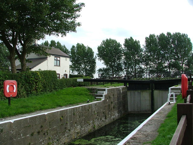 The lock at Anton's Gowt