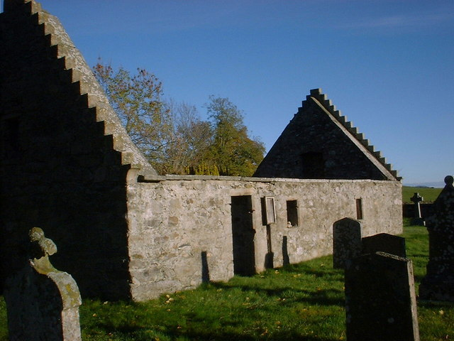 Forbes Church
