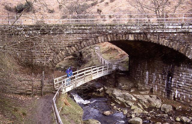 North Yorkshire Moors Railway and Eller Beck