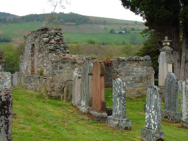 Ruined Church Drumnadrochit