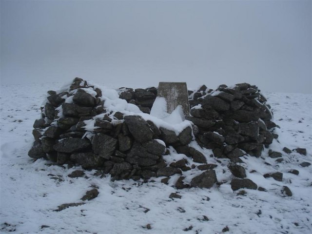 Summit of Ben Vuirich
