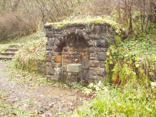 Gilsland Spa Well