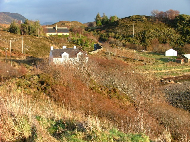 Crofting Settlement of Avernish