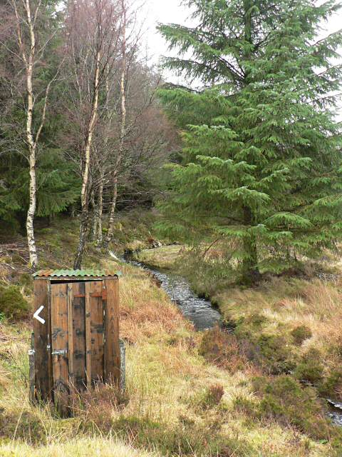 Outflow from Loch of Grandtully