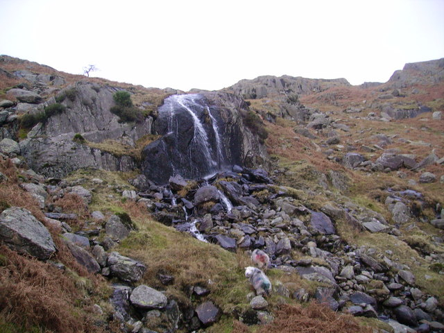 Waterfall, Caw