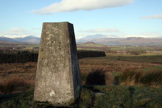 Trig point on Gallangad Muir