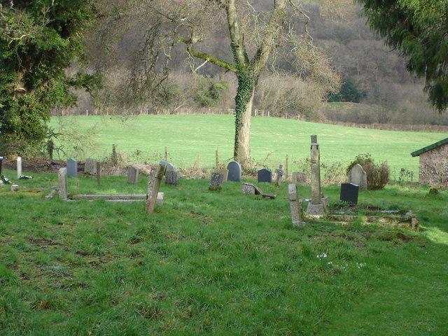 Graveyard of Donhead St Mary Parish Church