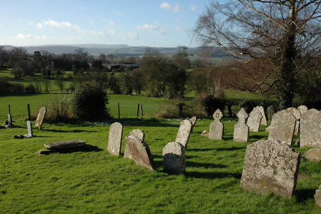 View from Norton Canon churchyard