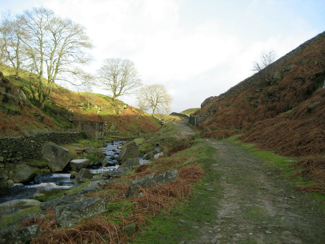 Track beside Hebden Beck