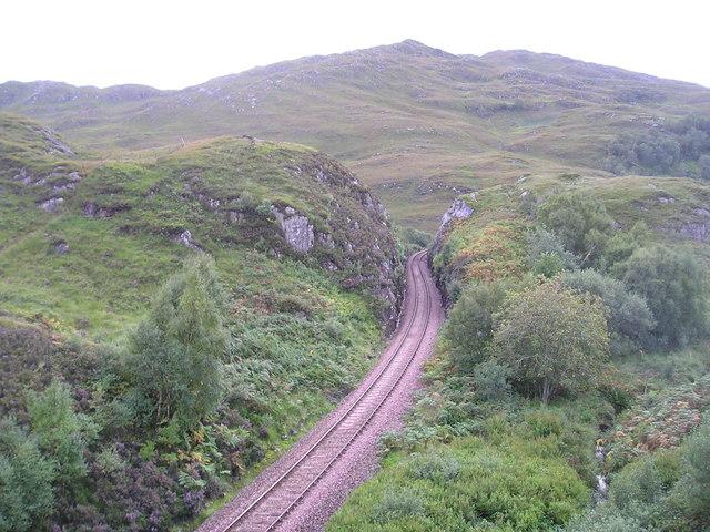 West Highland Railway and the Ardnish Peninsula