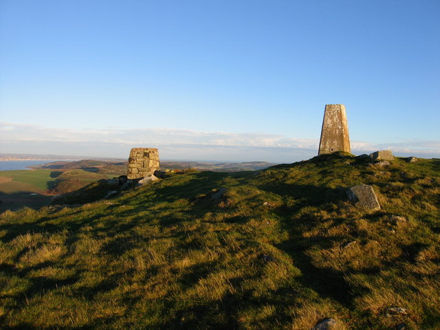 Trig Point and View Plate