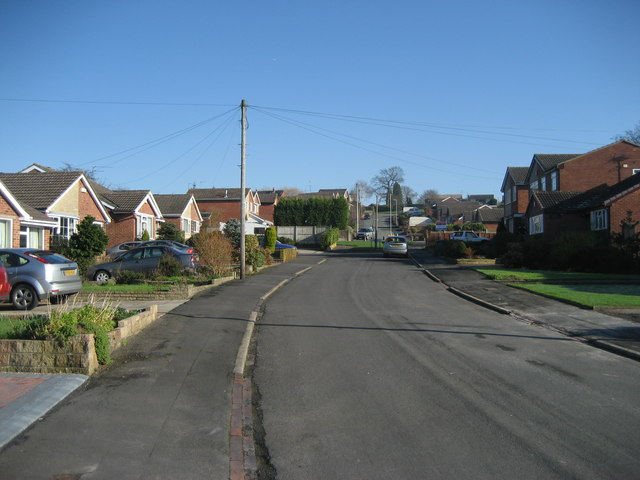 Kennet Close