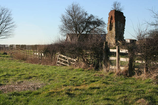 Osgodby Manor